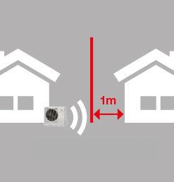 Støjpåvirkning, Ecodan Co2 - Dansk Varme
